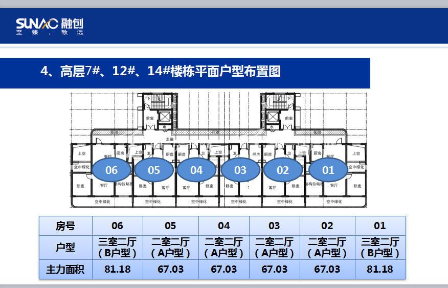 融创观澜湖公园壹号 高层7#、12#、14#楼栋平面户型布置图.jpg