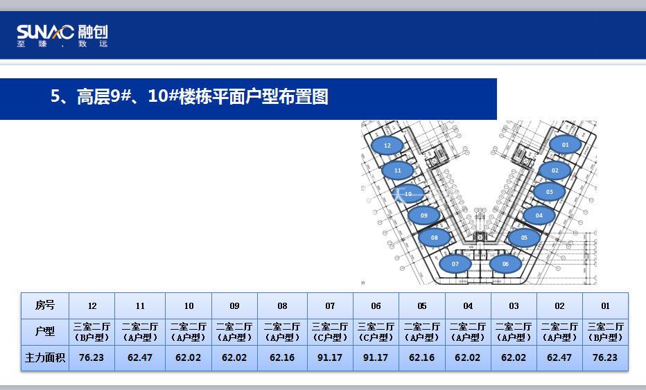 融创观澜湖公园壹号 高层9#、10#楼栋平面户型布置图.jpg